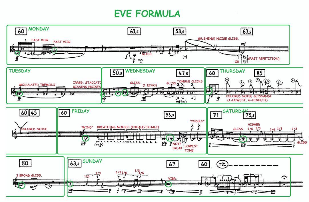 Stockhausen - Sounds in Space: LICHTER–WASSER
