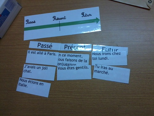 En Classe Avec Montessori Conjugaison Cycle 2 Passe Present Futur