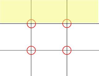 فن تكوين الصورة : قاعدة التثليث Rule Of Thirds