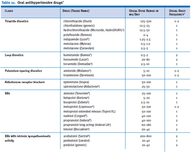 purchase valium medication classification table of a rock