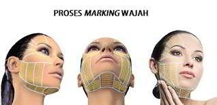 Teknologi Mengencangkan Wajah