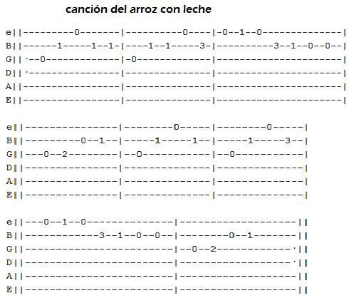 Canciones faciles para guitarra acustica
