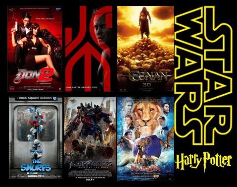 Movies contribution