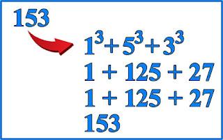 Curiosidades numéricas, Curiosidades de números, Número Narcisista