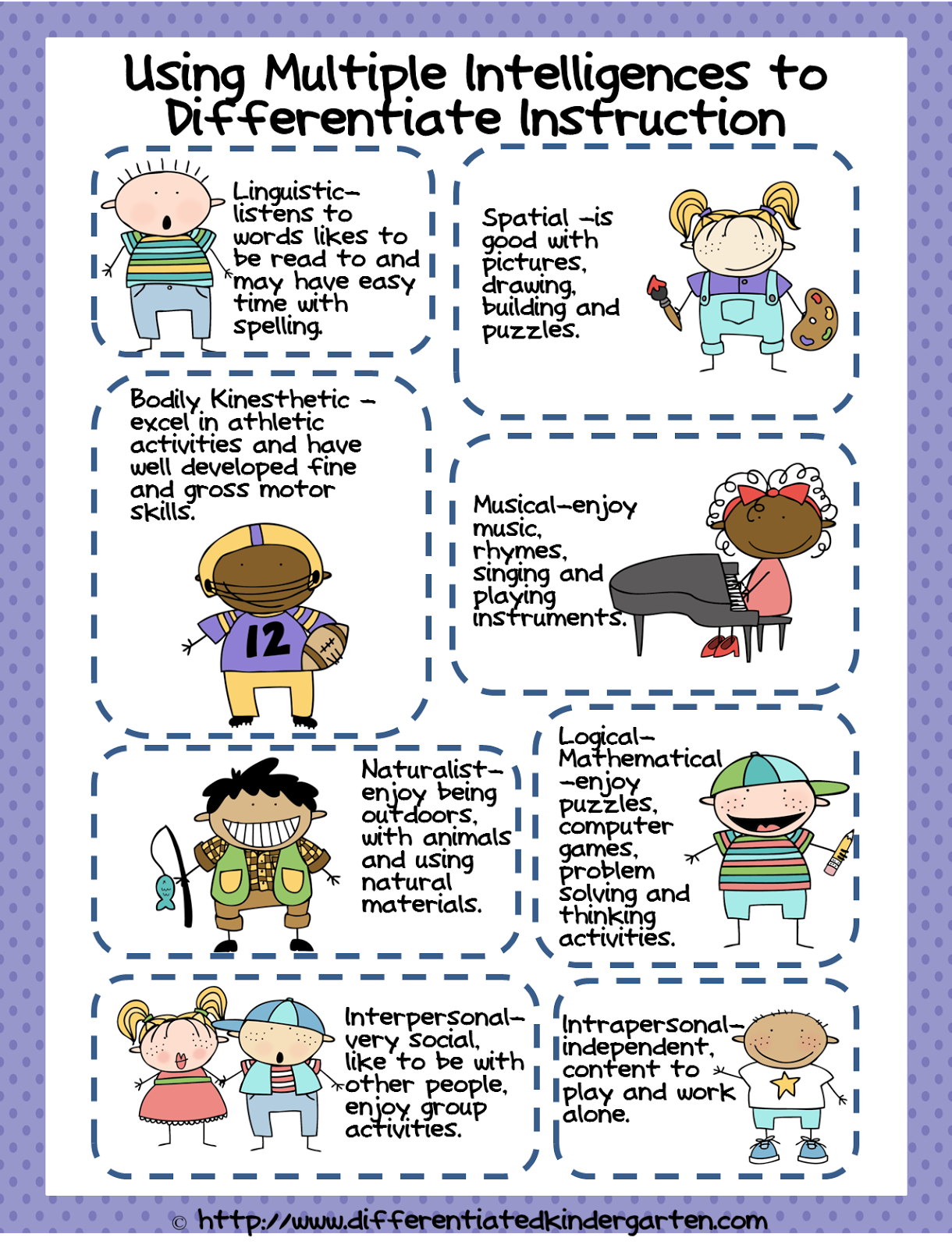 learning styles and multiple intelligences Find this pin and more on talented and gifted by amcbroom59  teachers know that students have different learning styles, or multiple intelligences.