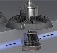 simulacion de una turbina - ingenieria mecanica