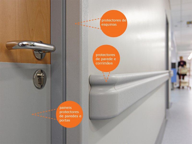 Laser build blog como proteger paredes portas e esquinas em zonas de tr fego elevado - Proteger paredes de rozaduras ...
