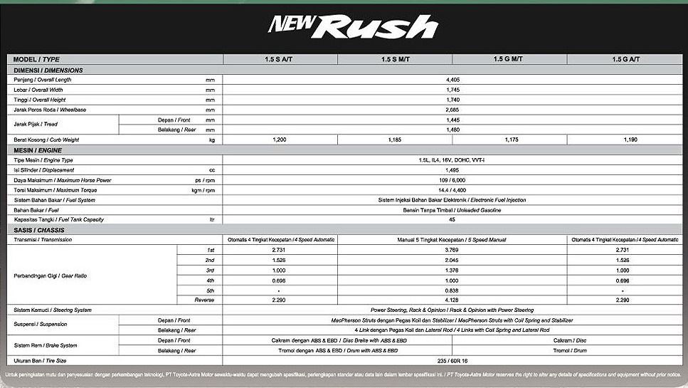 My Cars 2011 New Toyota Rush Specifications