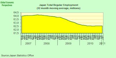 Japan%2Btotal%2Bemployment.png