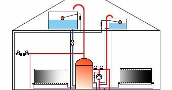 Caldera o estufa de pellets calderas de gas - Sistema de calefaccion central ...