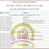 Tentative Date Sheet SSC Annual Exam 2016 BISE Punjab