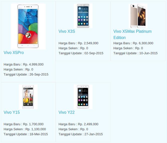 Daftar Harga Hp Vivo Desember 2015