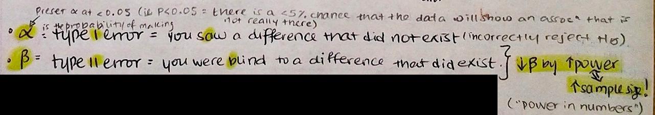 usmle study notes