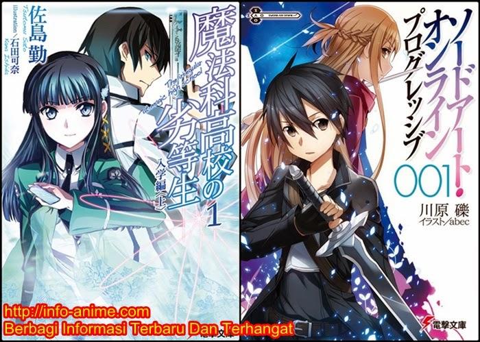 [ Info-Anime ] Peringkat Light Novel Terbaik Yang Terjual Di Jepang Pada Tahun 2014