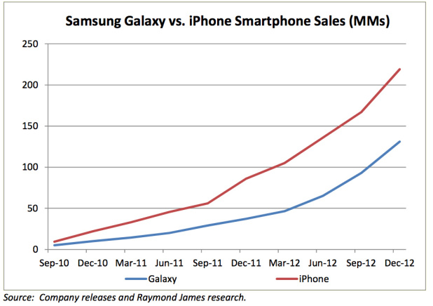 comparative study between nokia and samsung in dehradun Find samsung mobile dealers in mumbai, india on 91mobilescom.
