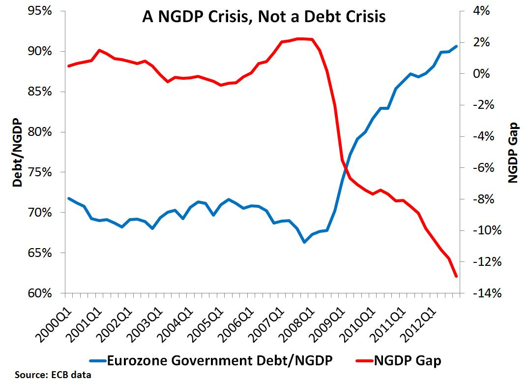 debt crisis in europe thesis 28122017 news about european sovereign debt crisis news about the european debt crisis, including commentary and archival articles published in the new york times.
