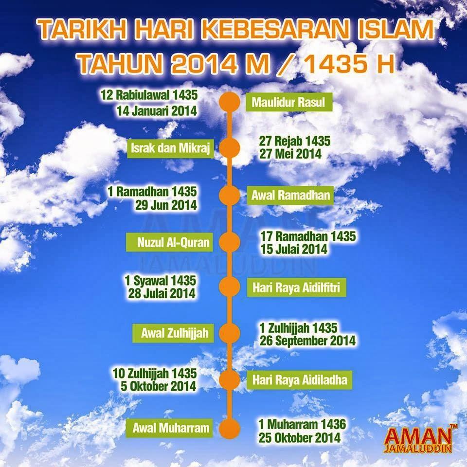 Tarikh Hari Kebesaran Islam Tahun 2014 / 1435H