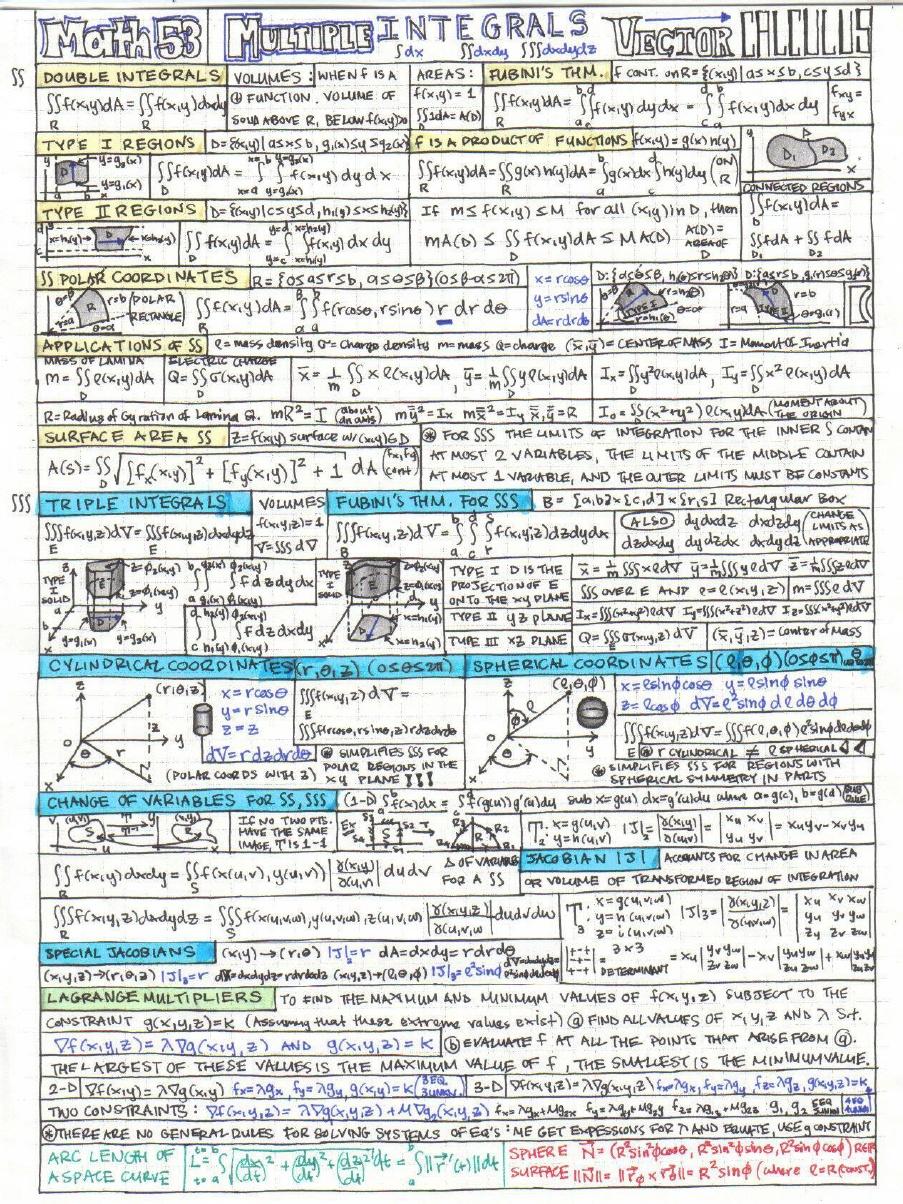 teCh-89: Calculus III Formula Sheet