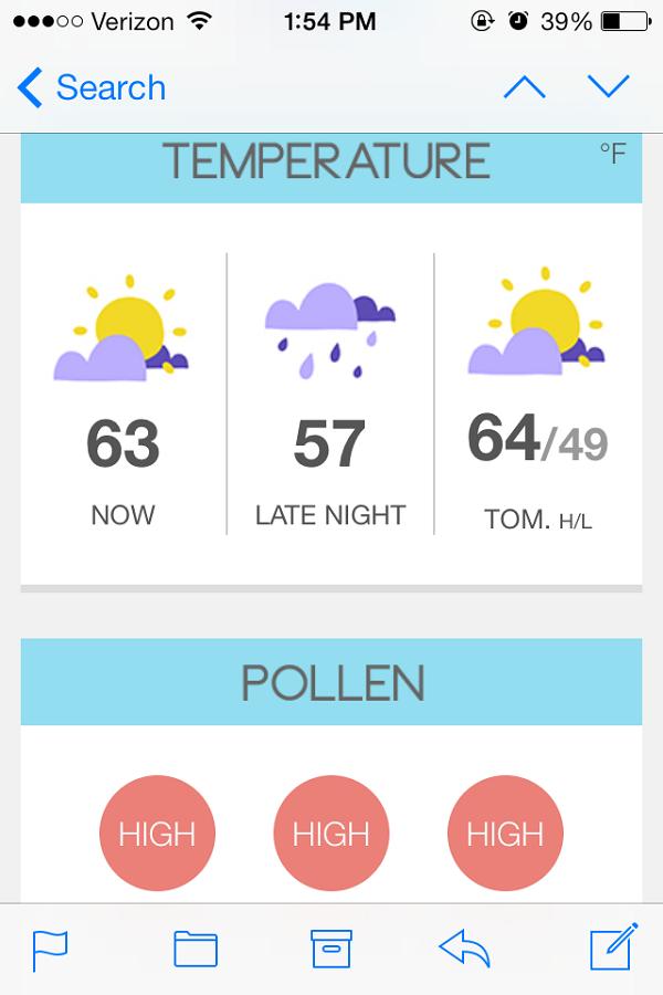 Allergy Relief, Duane Reade, Poncho App #shop #Collectivebias #DRAllergy