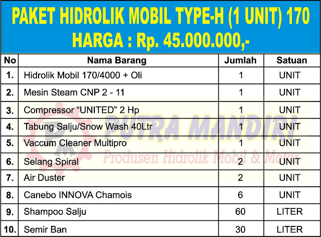 PAKET HIDROLIK MOBIL TYPE-H (1 UNIT) 170