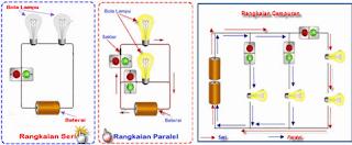 Perubahan Energi Listrik Menjadi Energi Panas, CahayaGerak dan Contohnya