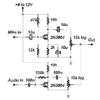 schema mixage audio de 2 canaux