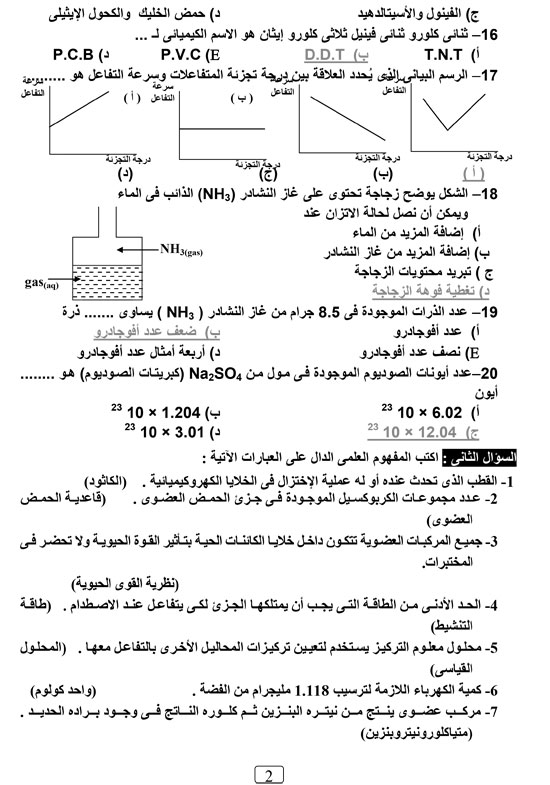 night exam in chemistry secondary expected questions