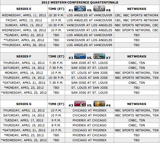 photo relating to Printable Nhl Playoff Schedule titled Excel Spreadsheets Aid: 2011-2012 NHL Stanley Cup Playoff