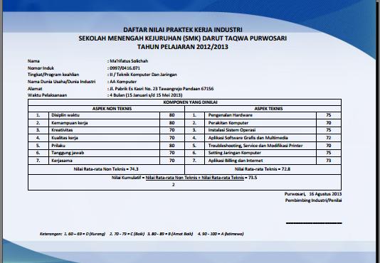 Download Kumpulan Contoh Sertifikat Mochamad Sirodjudin