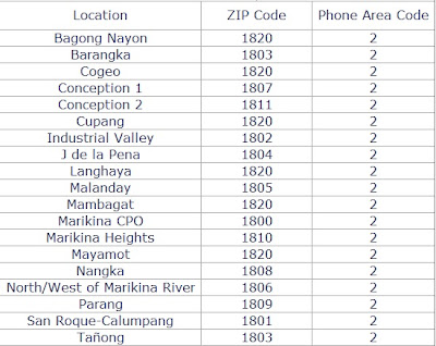 Area code(s) 2: Ortigas Center is a central business district located within the joint boundaries of Pasig, Mandaluyong and Quezon City, within the Metro Manila region in the Philippines. With an area of more than hectares ( acres).