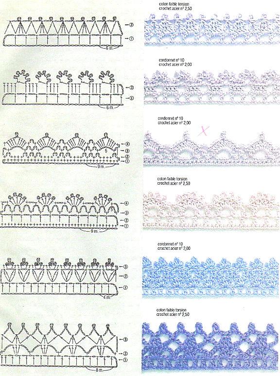 Puntillas con patrones para tejer al crochet