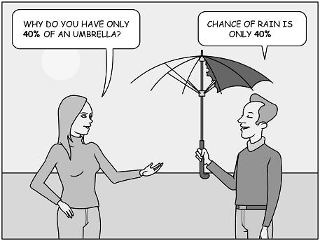 Risk Management Cartoons
