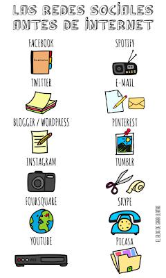 Las redes sociales antes de Internet. Presente e imperfecto