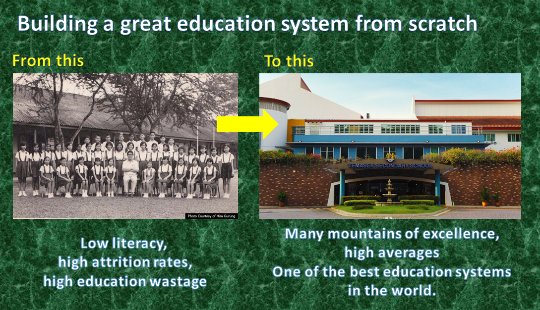 wastage in primary education