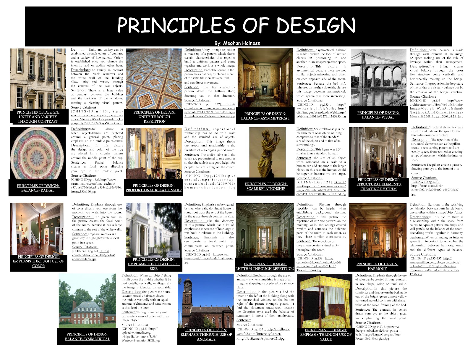 interior design principles How to write a design rationale based on the elements and principles of design how to write a design rationale based on the course i'm taking on interior design.