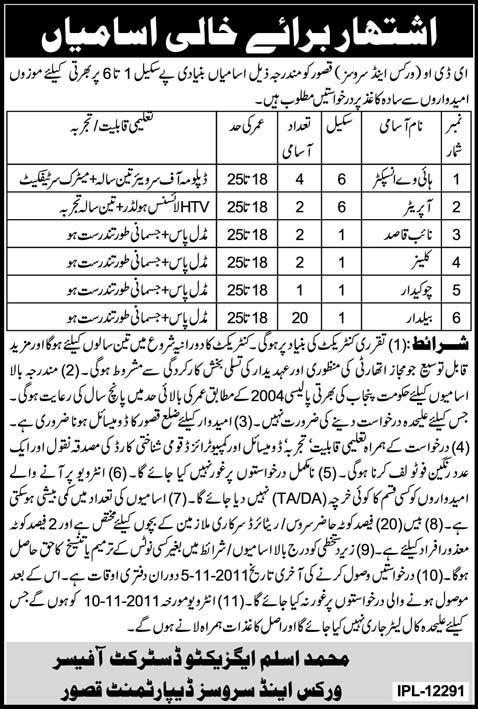 Job Opportunities in District Officer Works and Service Department Kasur