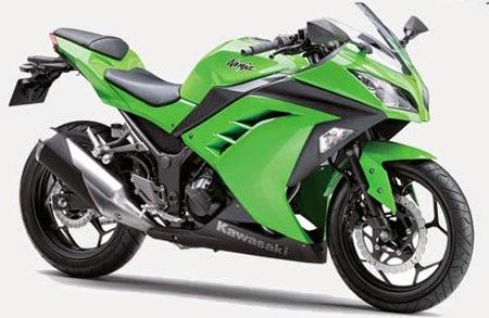 Kawasaki Ninja 250FI