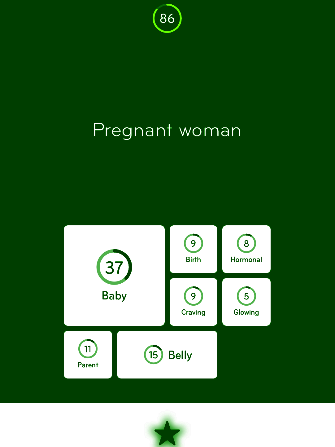 94 level 18 pregnant woman answer cheat 94 for Gardening tools names 94