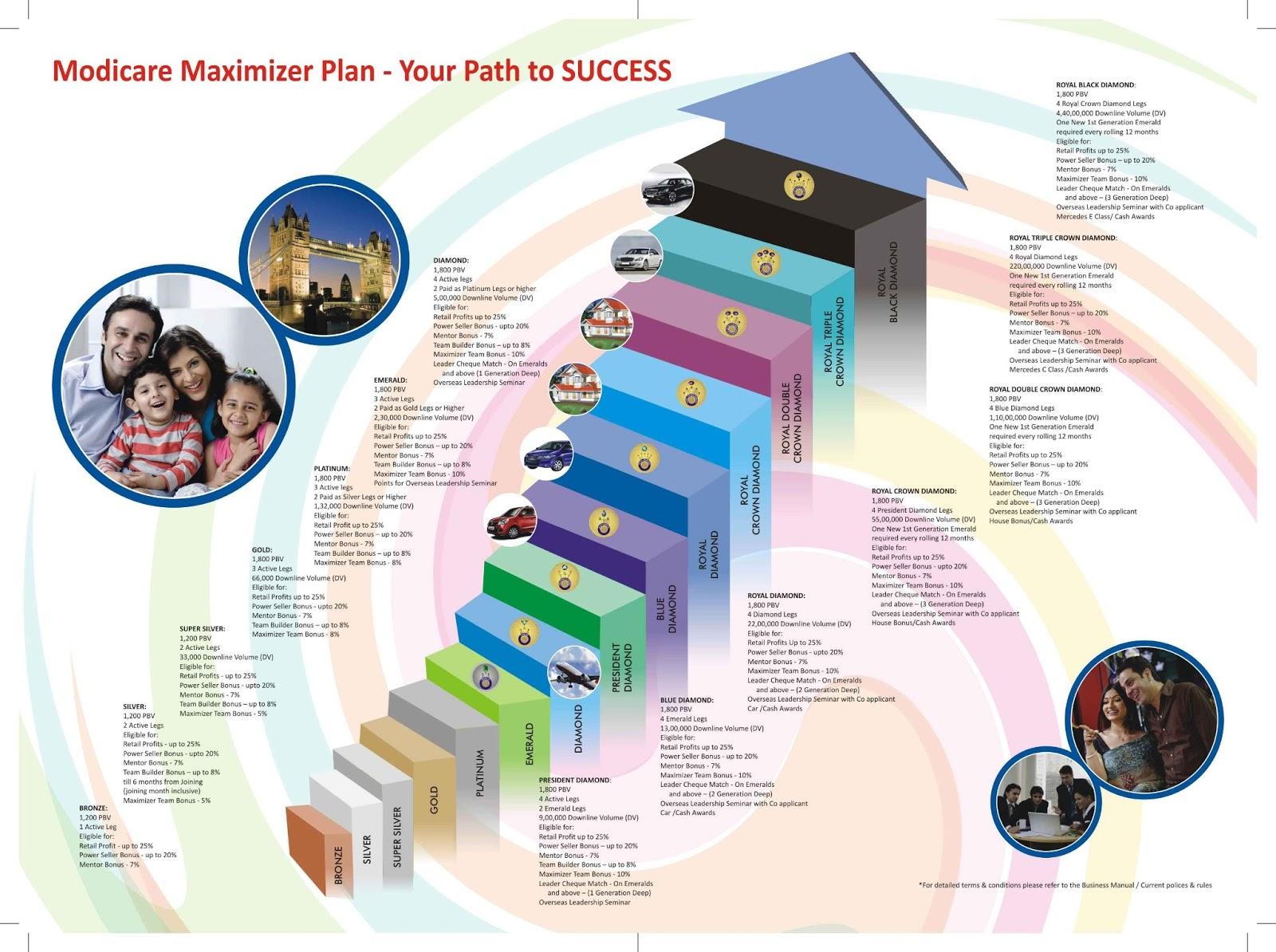 bp business plan