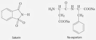 Sakarin Na-aspartam