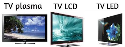 Kelebihan Dan Kekurangan TV Plasma/LCD/LED