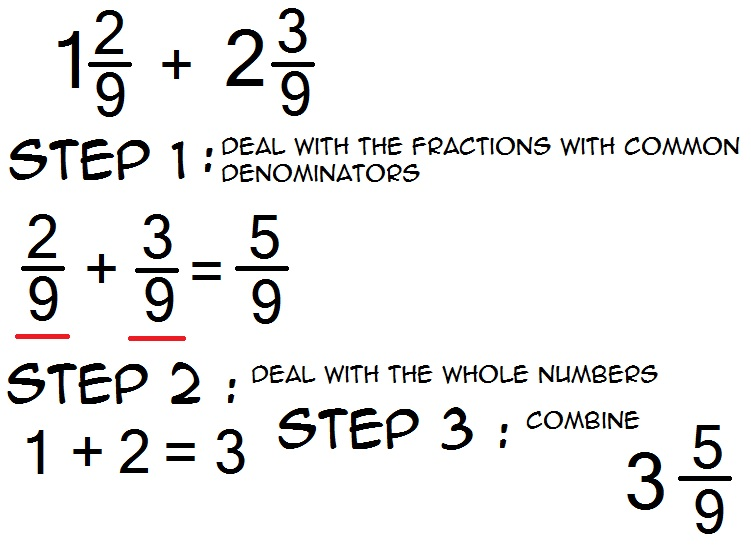 Subtracting Mixed Fractions Same Denominator Adding mixed numbers with ...