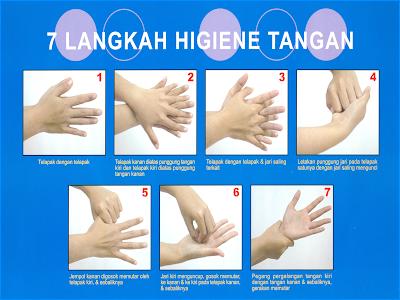 7 langkah cuci tangan dengan benar