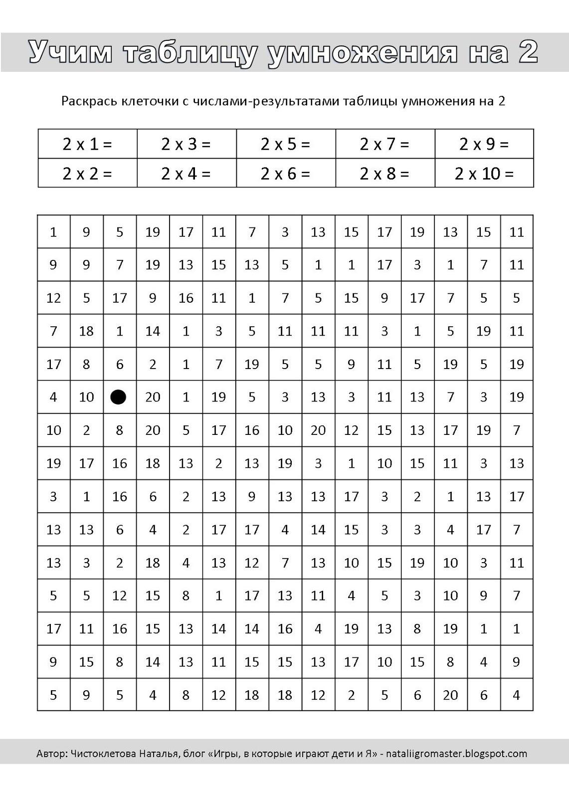 Раскраски с таблицей умножения и деления распечатать