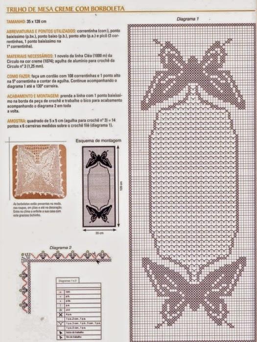 Patrones de crochet caminos de mesa - Imagui