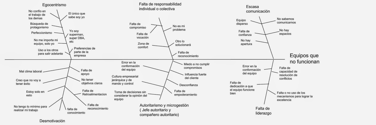 Excepcional Plantilla De Etiquetas De Espina Composición - Colección ...