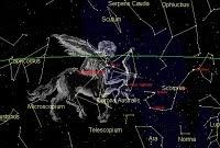 Ramalan Zodiak Sagitarius Bulan April 2015