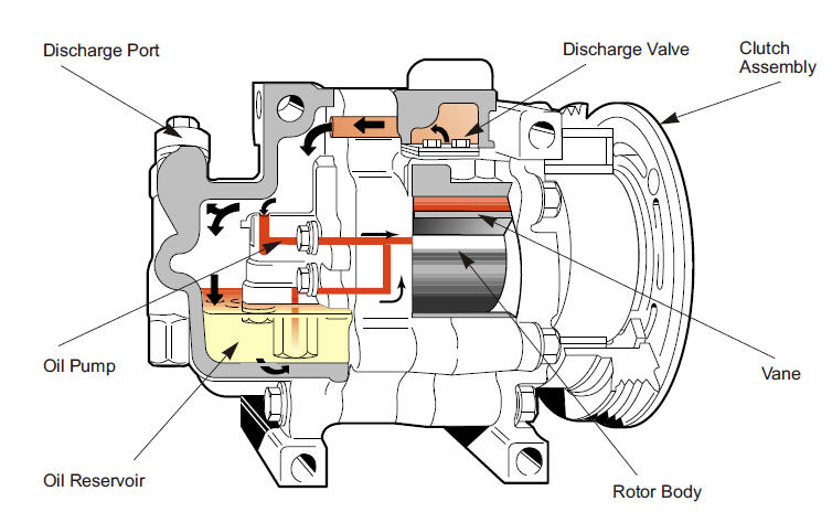 small gas engine diagram small motor diagram wiring
