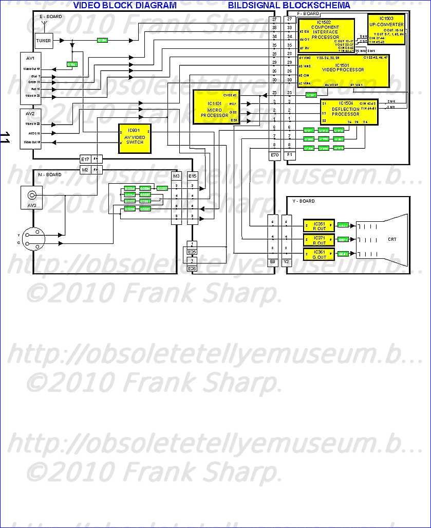 Tolle Zentralheizungskreise Fotos - Der Schaltplan - triangre.info