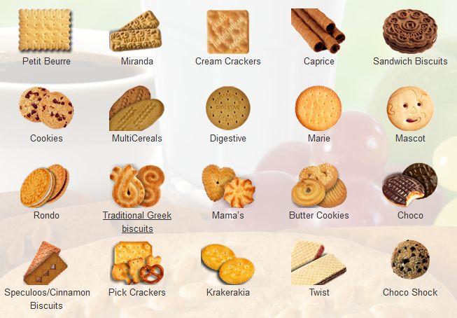 papadopoulos i migliori biscotti dalla grecia!